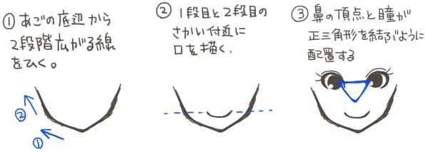 パーツ・バランスを意識した顔の描き方2