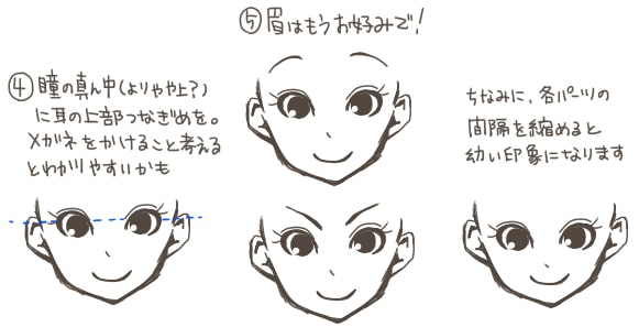 パーツ・バランスを意識した顔の描き方3
