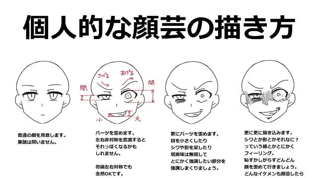 怖い顔・ゲス顔の表情の描き方をイラスト解説!目や口、シワの特徴を掴んで顔芸を描こう。