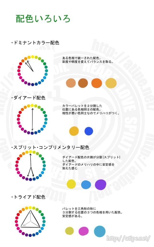 色の選び方0