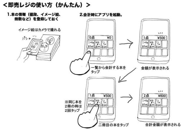 イベントサークルの便利道具4