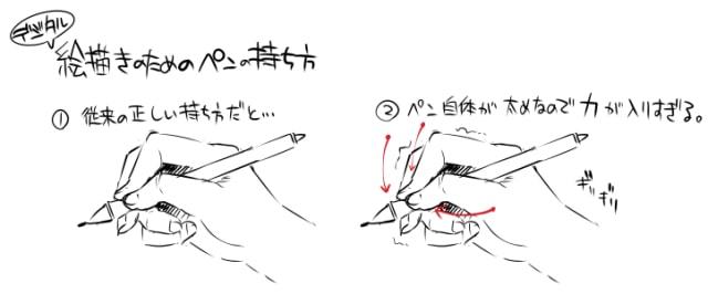 絵描きのためのペンの持ち方1