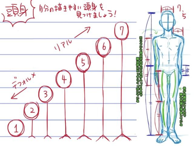 人間の描き方2