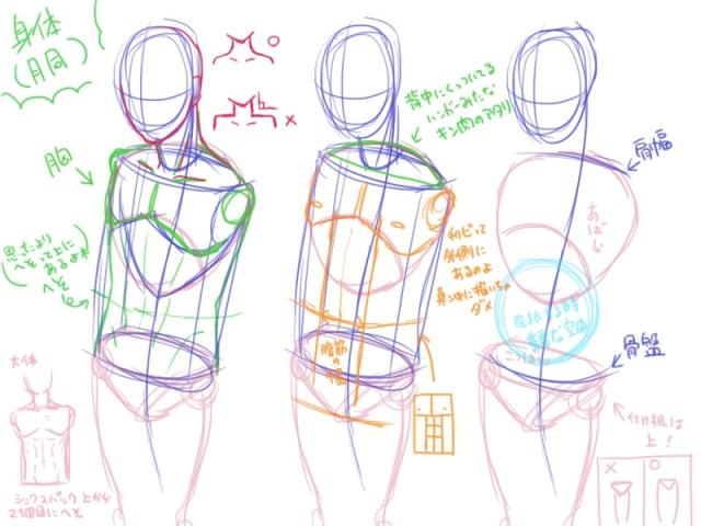 人間の描き方5