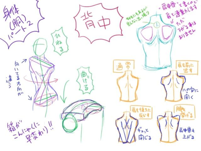 人間の描き方6