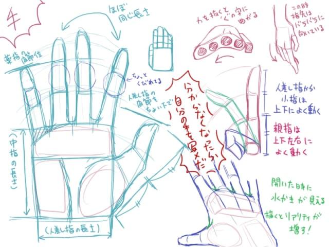 人間の描き方8