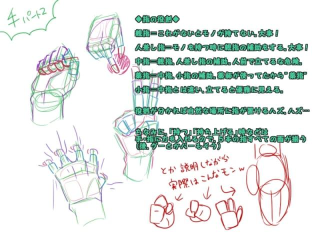 人間の描き方9