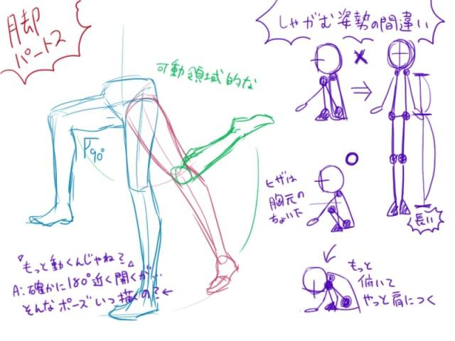 人間の描き方12