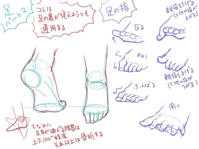 人間の描き方14