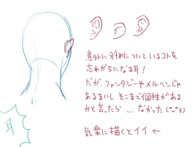 人間の描き方21