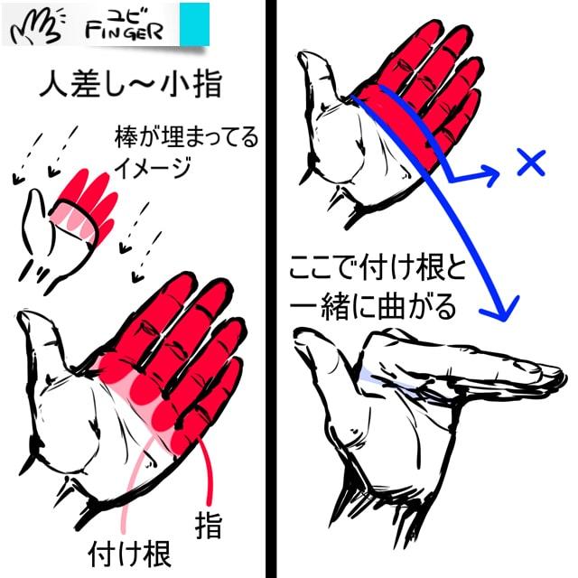 指・爪の描き方1