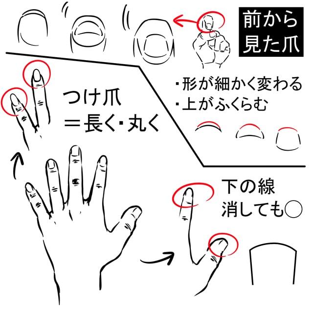指・爪の描き方6