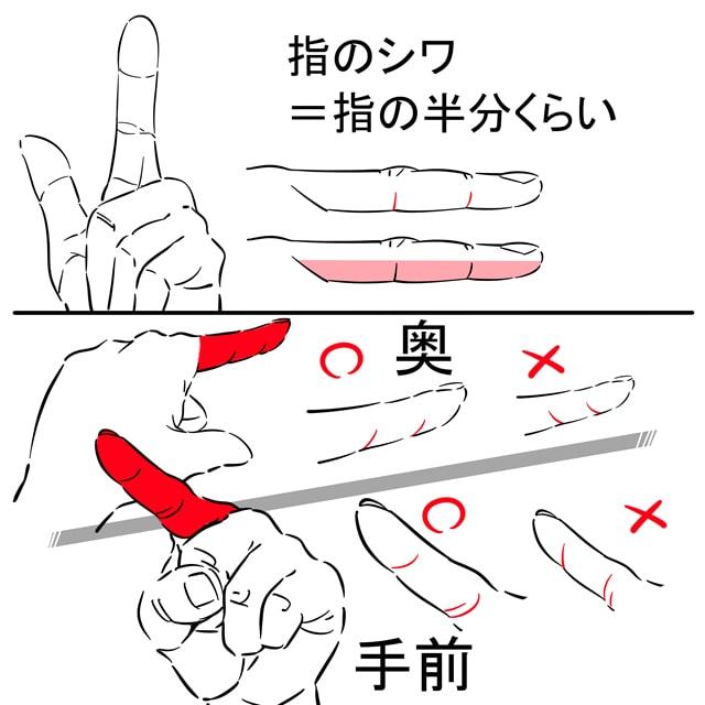 指・爪の描き方7