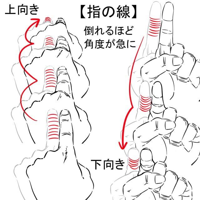 指・爪の描き方9