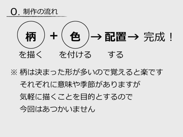 和柄デザインの描き方2