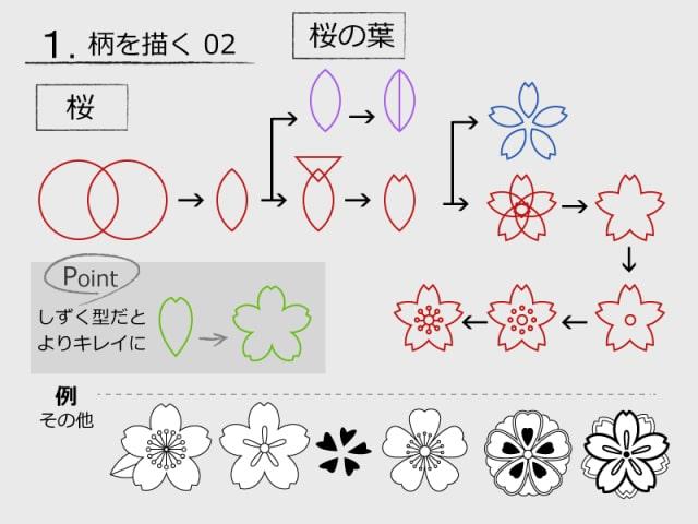 和柄デザインの描き方4