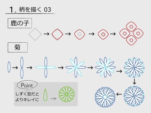 和柄デザインの描き方5