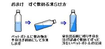 ペットボトルの凍らせ方5
