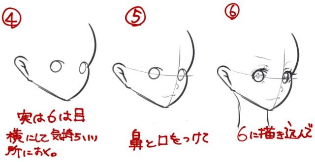 アニメ 描き方