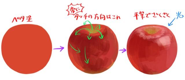 りんごの描き方3