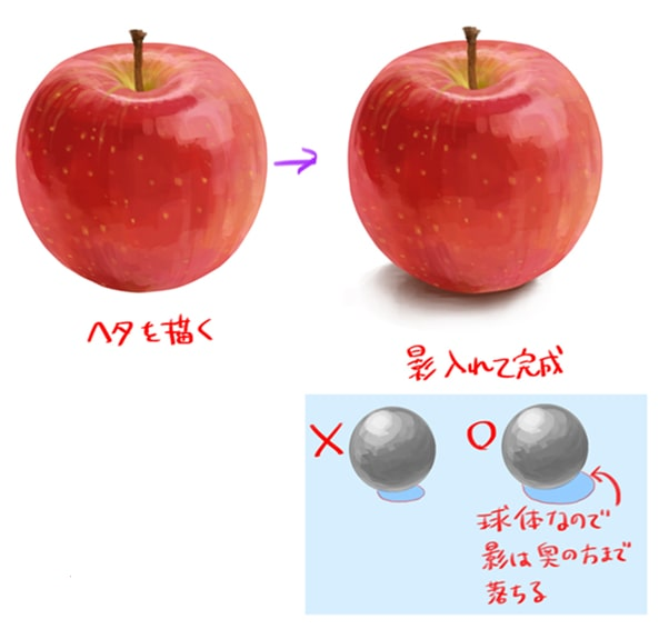 りんごの描き方5