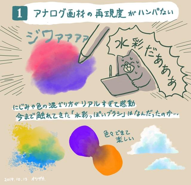 AdobeFrescoの使い方2