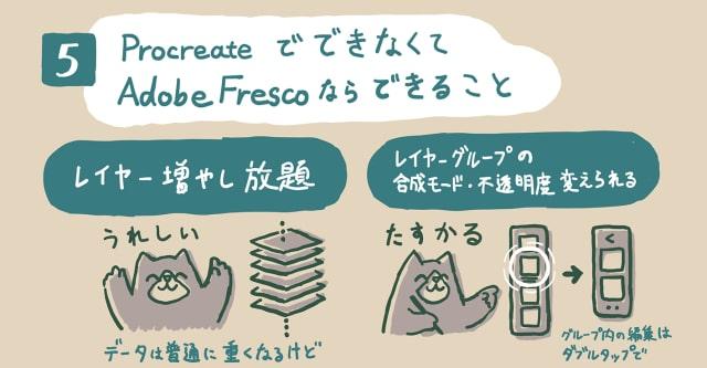 AdobeFrescoの使い方5