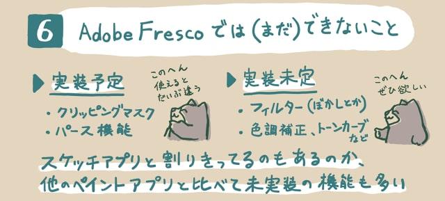 AdobeFrescoの使い方6
