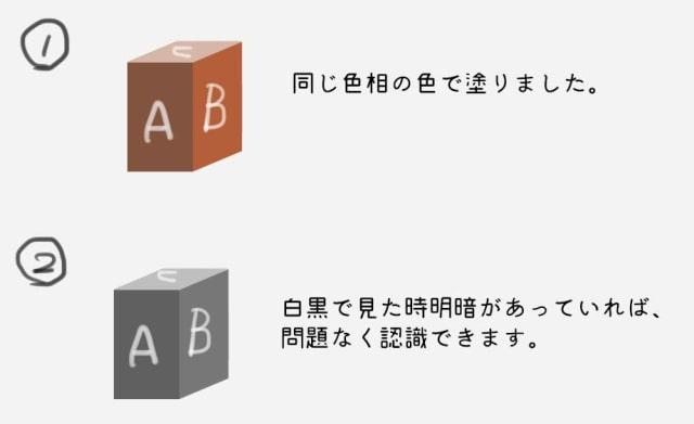 イラスト色の仕組み5