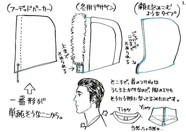 フードの描き方1