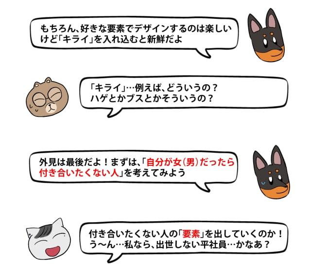「キライ」からキャラクターをデザイン4