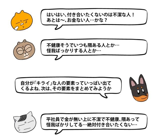 「キライ」からキャラクターをデザイン5