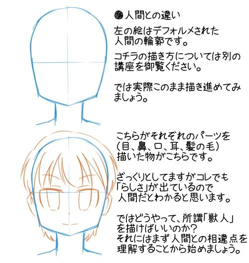 獣人の描き方2