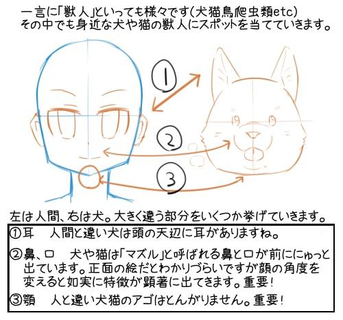 獣人の描き方3