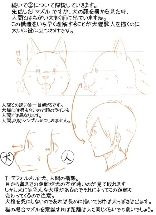 獣人の描き方4