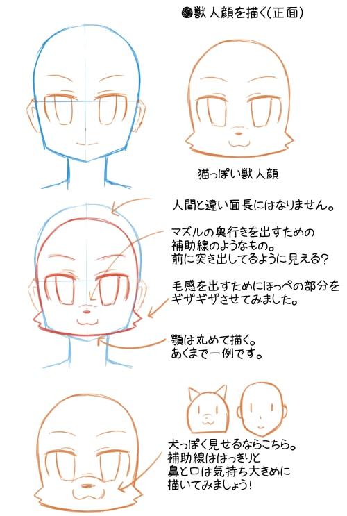獣人の描き方7