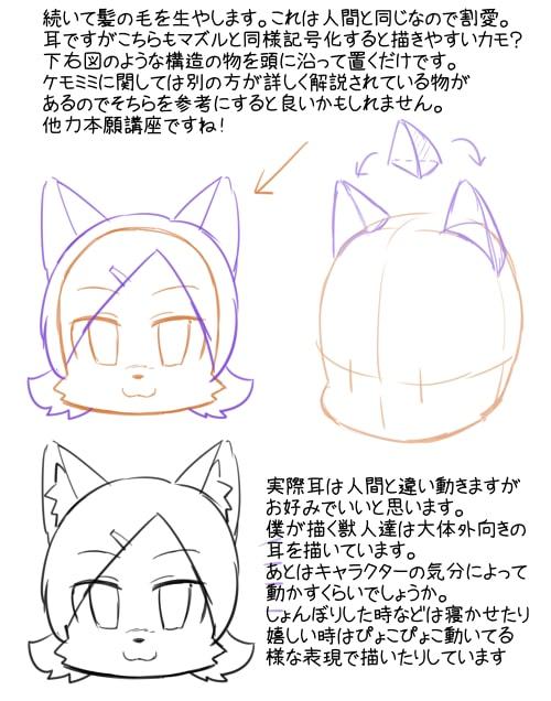 獣人の描き方8