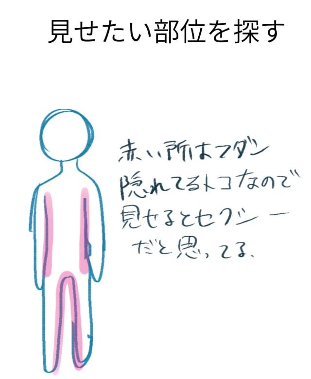楽しい体の描き方1