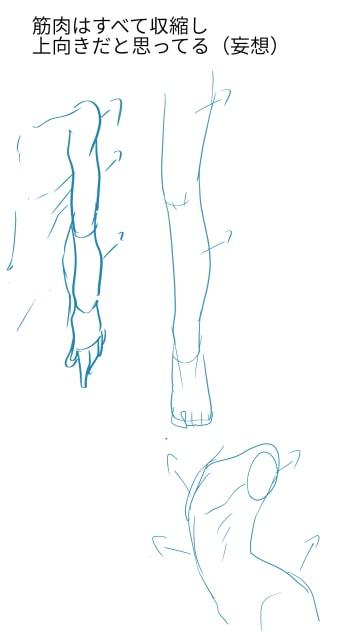 楽しい体の描き方3