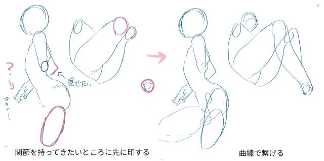 楽しい体の描き方7