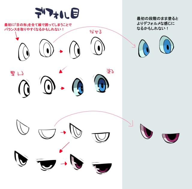 デフォルメキャラの顔と目の描き方4