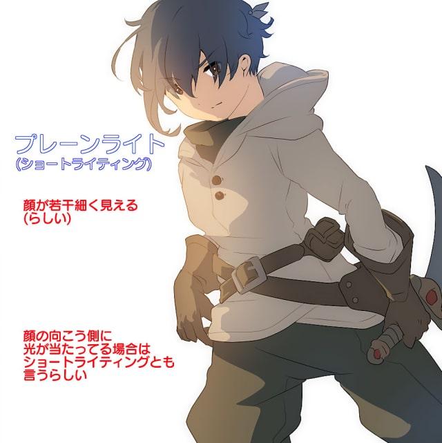 キャラクターのライトの種類3