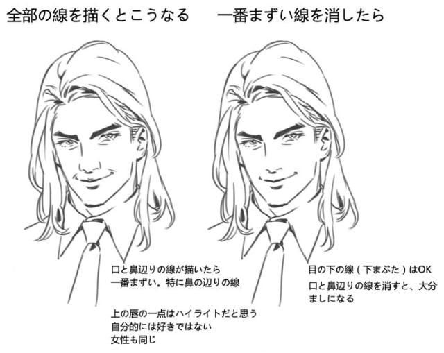 顔の線画の簡略方3