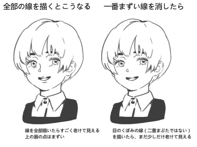 顔の線画の簡略方5