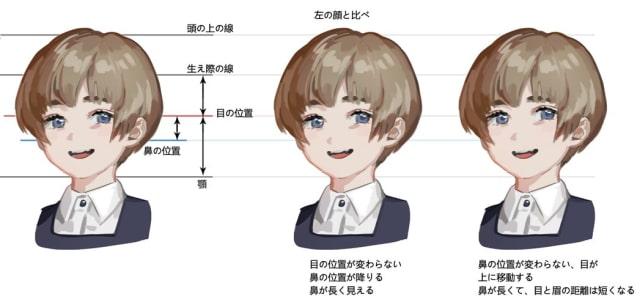 顔の線画の簡略方8