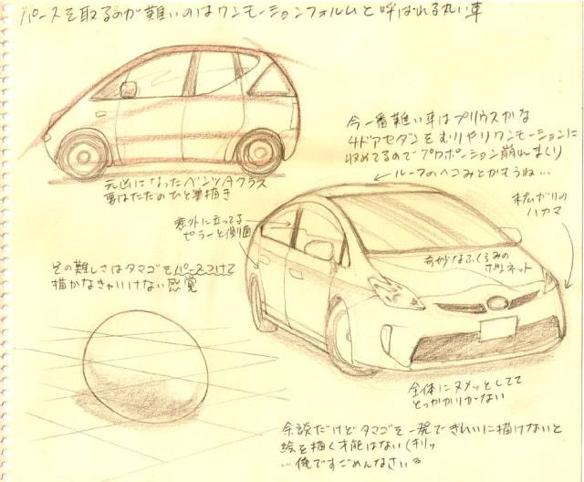 自動車の描き方4