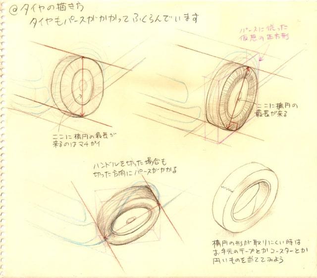 自動車の描き方6
