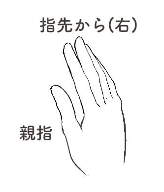 クリスタの指ブラシ7