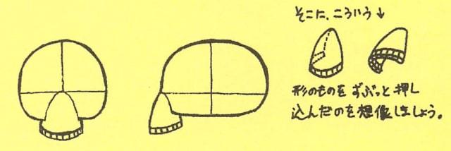 骸骨の描き方4