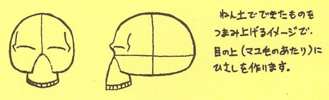 骸骨の描き方6